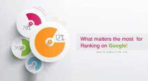 What-matters-the-most--for-Ranking-on-Google-png
