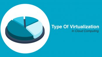 Different-Types-Of-Virtualization-In-Cloud-Computing
